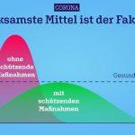 Copyright Bundesregierung.de